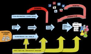 Liquid  Alessandro Santambrogio | consulenza per la strategia di comunicazione